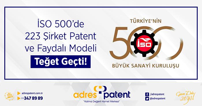 iso 500'de 223 şirket patent ve faydalı modeli teğet geçti